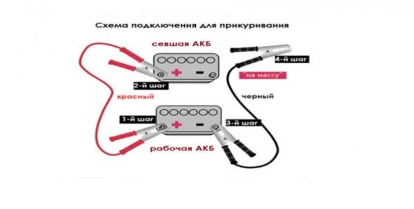 Схема правильного подключения для прикуривания